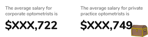 2019 OD report optometry salary for corporate versus private practice ODs