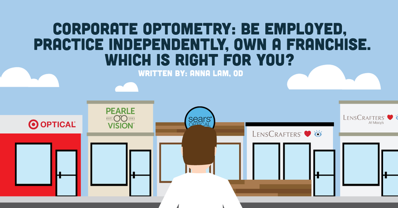Corporate Optometry: Be Employed, Practice Independently, Own a Franchise. Which is Right for You?