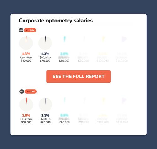 corporate optometry salaries