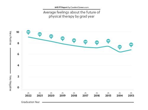 Future-Feelings-2019-PT-Report-CovalentCareers.png