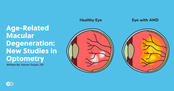 Age-Related Macular Degeneration: New Studies in Optometry