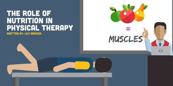 The Role of Nutrition in Physical Therapy