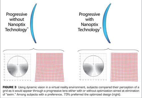 Nanoptix Technology infographic