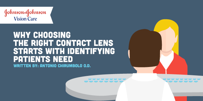 Why Choosing The Right Contact Lens Starts With Identifying Patient Need - Part I