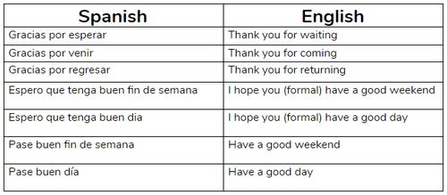5 Ways to Improve Your Spanish Communication Skills | CovalentCareers