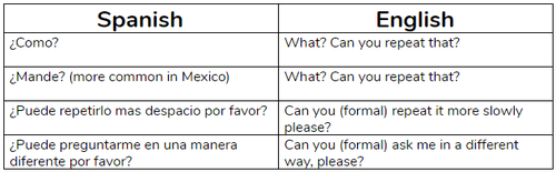 Spanish speaking 6.png