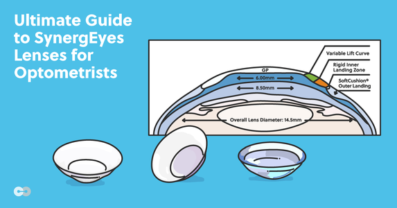 The Complete Guide to SynergEyes Hybrid Contact Lenses