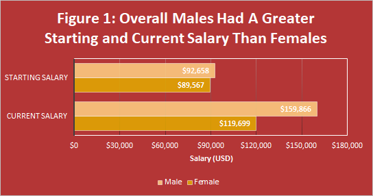 Wage_Gap_Figure_1.png