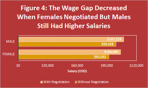 Wage_Gap_Figure_4.png