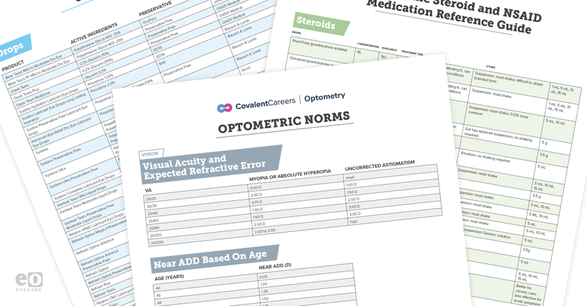 Downloadable Optometry Clinical Cheat Sheets!
