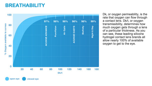 breathability acuvue infographic 1.png