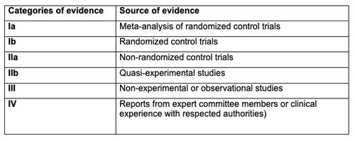 behcets disease table 1.png