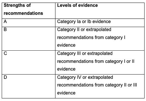 behcets disease table 2.png