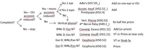 binocular-vision-diagnosis.jpg