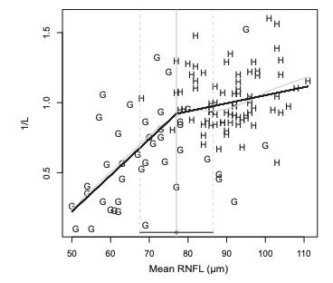 figure-2-rnfl-scatter-plot.png