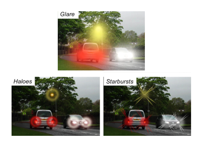 figure-3-glares-halos-sunbursts.png
