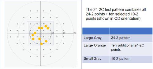 figure-7-Right Eye 24-2C Field.png