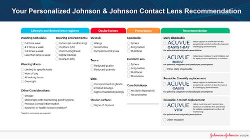 jjv lens recommendation chart