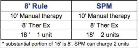 scenario-1-medicare8min.png
