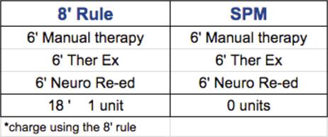 scenario2-medicare8min.png
