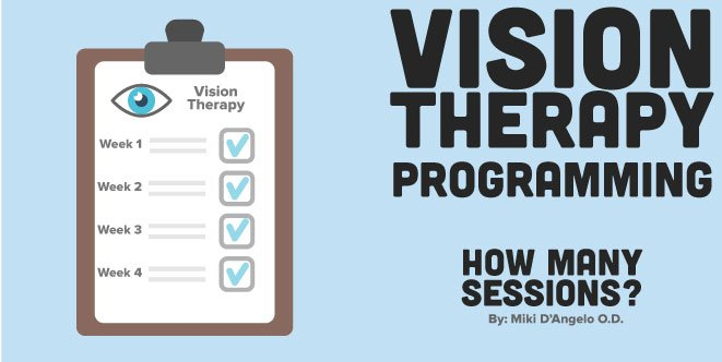 Vision Therapy Programming: How Many Sessions?
